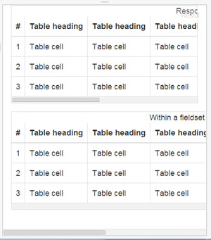 responsive table